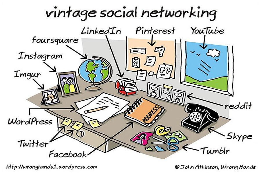 Redes sociais vintage vintage social networking 1 ccuart Gallery